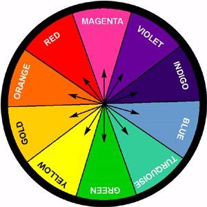 Stress test  Women Health Info Blog
