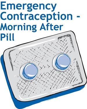 Brown Discharge Amp Morning After Pills Women Health Info Blog