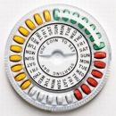 Facts about birth control pills