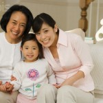 Menstrual cycle - Three Generations of Women