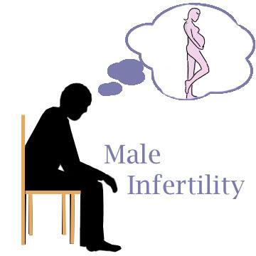 Clomid infertility men