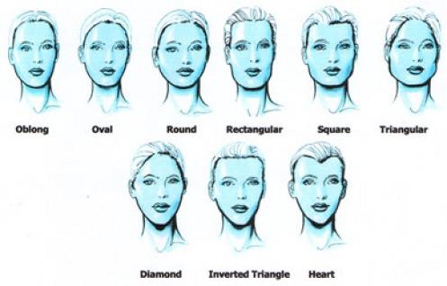 Choosing Your Hair Style