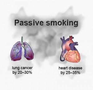 Passive smoking risks