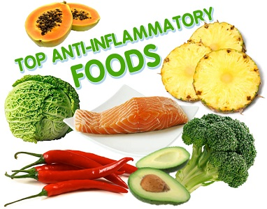 Natural Anti Arthritis Foods