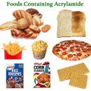 Acrylamide and breast cancer risks