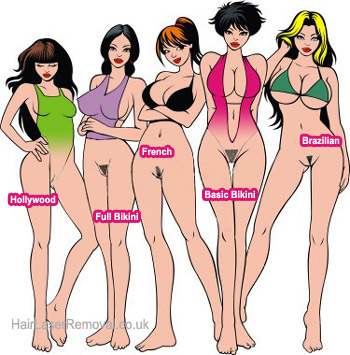 NONA: Different types of bikini wax