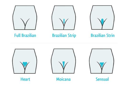 épilation brésilienne