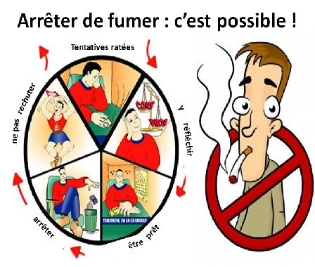 Le moyen national simple de cesser de fumer